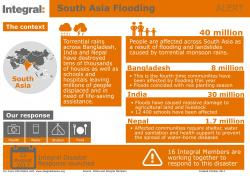 2017-10-24_south_asia_floods_alert_landscape_thumbnail.jpeg